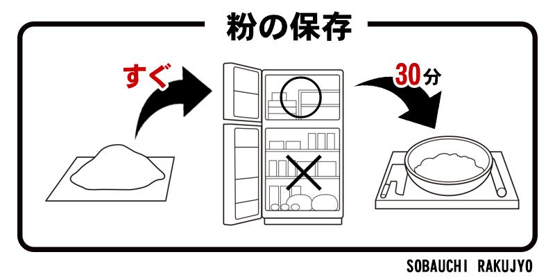 粉の保存方法