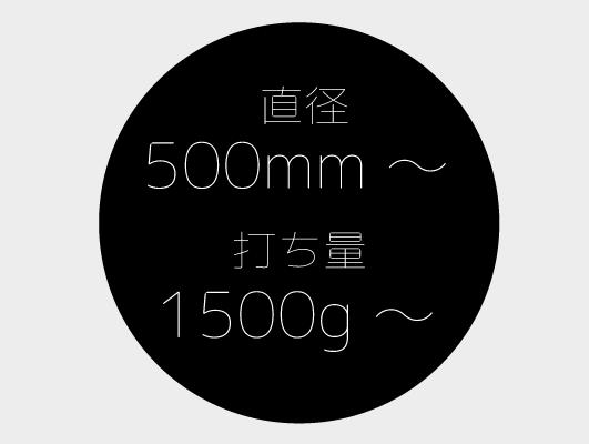こね鉢5000mm~