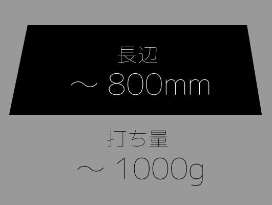 麺切板~800mm